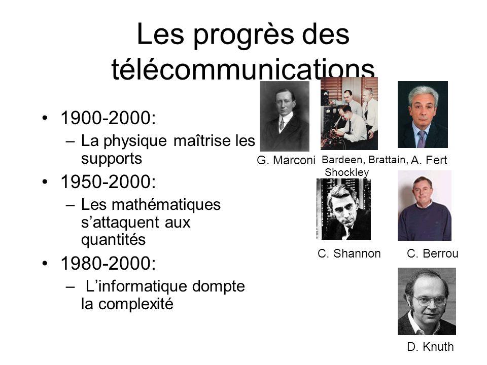 Les progrès des télécommunications 1900-2000: –La physique maîtrise les supports 1950-2000: –Les mathématiques sattaquent aux quantités 1980-2000: – L
