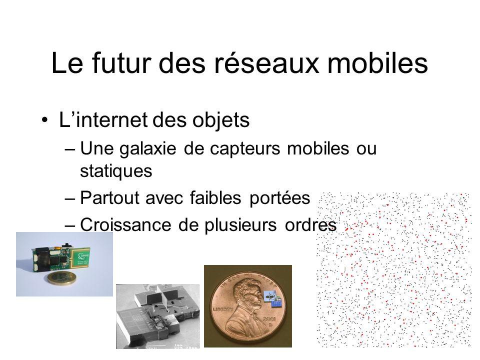 Le futur des réseaux mobiles Linternet des objets –Une galaxie de capteurs mobiles ou statiques –Partout avec faibles portées –Croissance de plusieurs