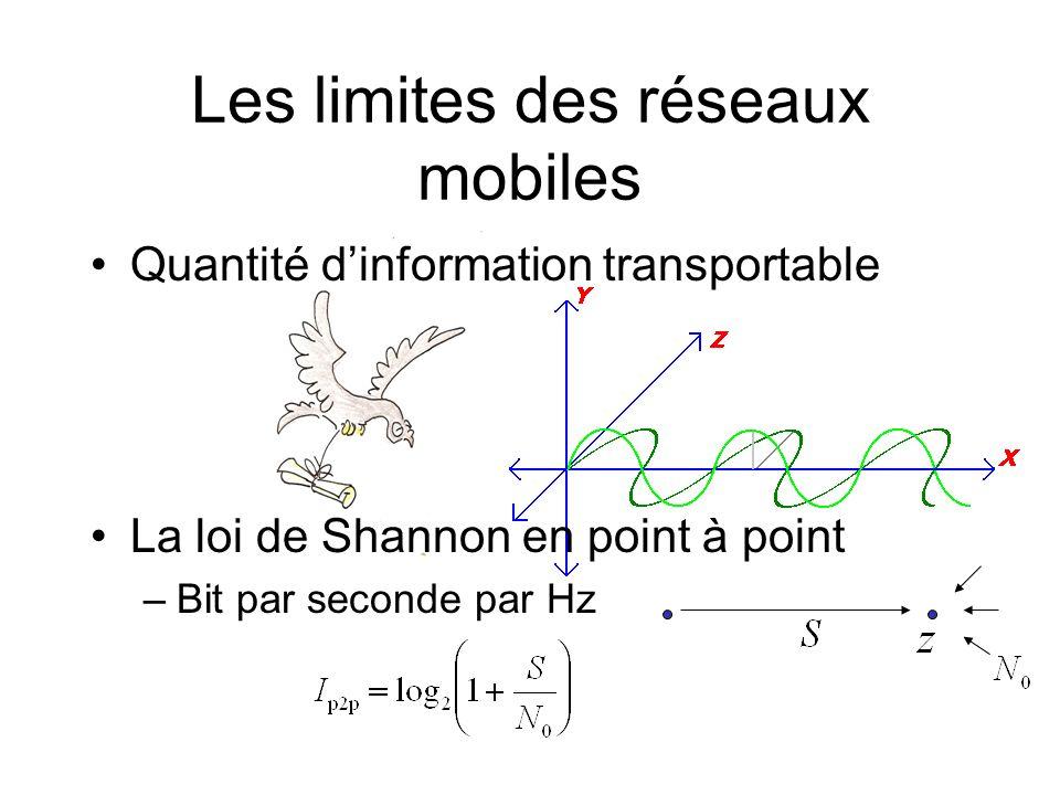 Les limites des réseaux mobiles Quantité dinformation transportable La loi de Shannon en point à point –Bit par seconde par Hz