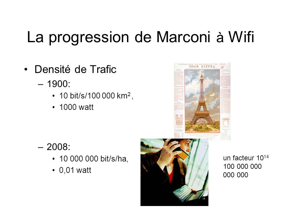 La progression de Marconi à Wifi Densité de Trafic –1900: 10 bit/s/100 000 km 2, 1000 watt –2008: 10 000 000 bit/s/ha, 0,01 watt un facteur 10 14 100