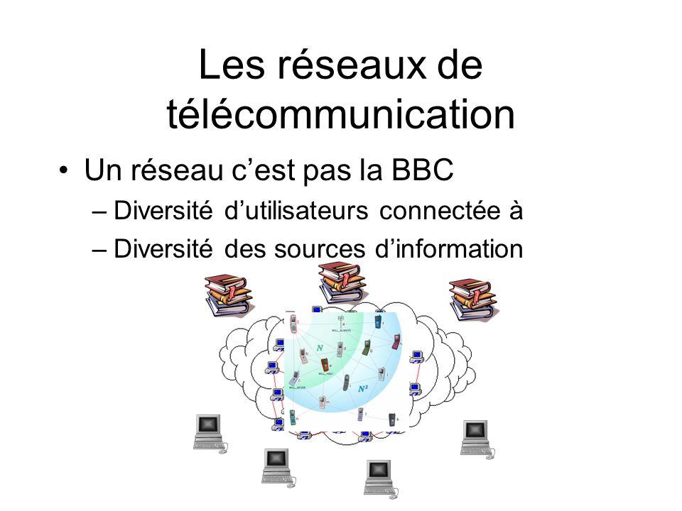 Les réseaux de télécommunication Un réseau cest pas la BBC –Diversité dutilisateurs connectée à –Diversité des sources dinformation