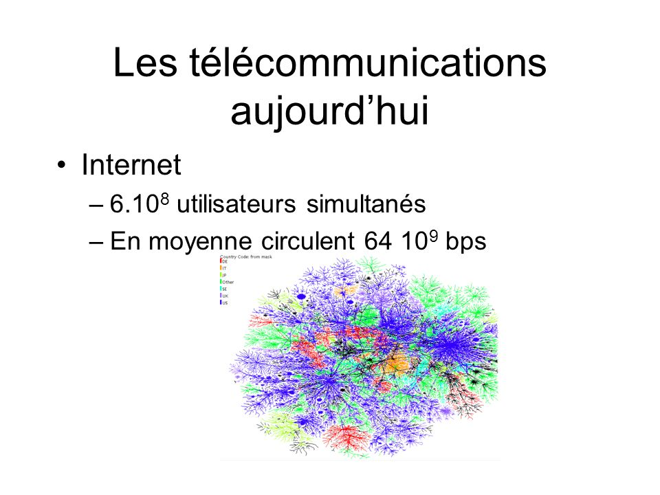 Linformatique dans les réseaux Définition ad hoc: –Linformatique est la science qui rend simples les systèmes complexes.