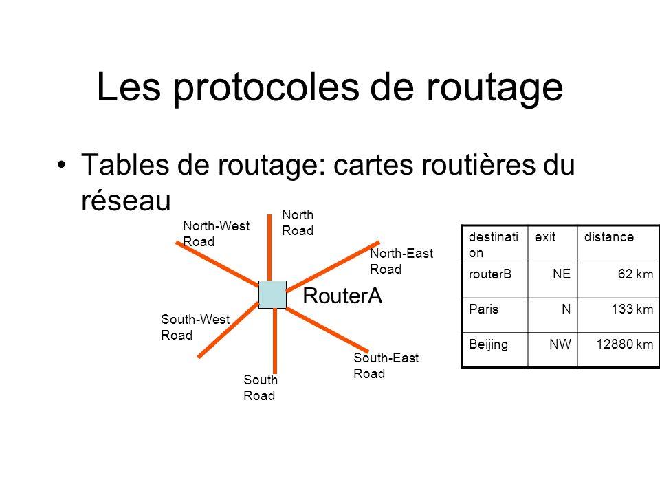 Les protocoles de routage Deux protocoles simples; –RIP: courir lourd mais local Montrer sa table globale aux voisins directs –BGP: courir léger le Tour de France Montrer sa table locale à tout le monde