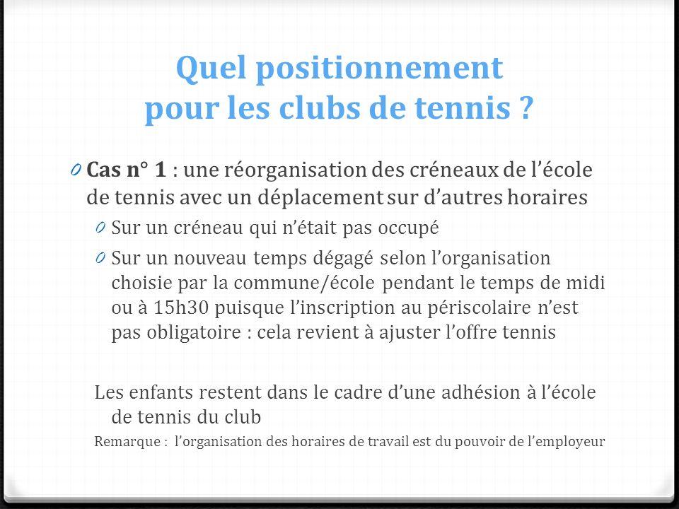Quel positionnement pour les clubs de tennis ? 0 Cas n° 1 : une réorganisation des créneaux de lécole de tennis avec un déplacement sur dautres horair