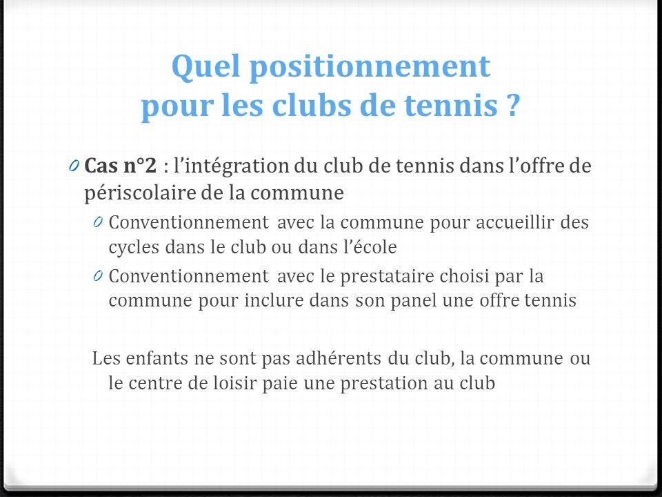 Quel positionnement pour les clubs de tennis ? 0 Cas n°2 : lintégration du club de tennis dans loffre de périscolaire de la commune 0 Conventionnement