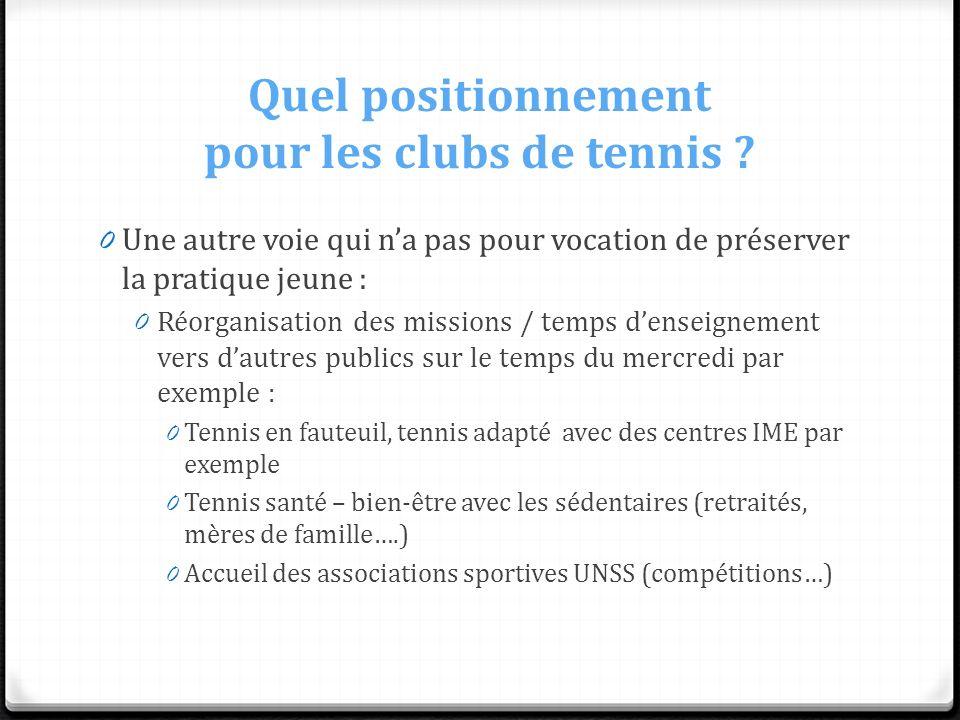 Quel positionnement pour les clubs de tennis ? 0 Une autre voie qui na pas pour vocation de préserver la pratique jeune : 0 Réorganisation des mission