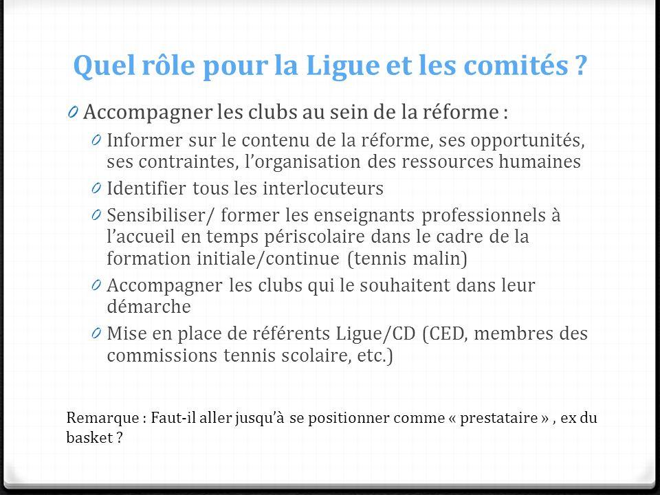 Quel rôle pour la Ligue et les comités ? 0 Accompagner les clubs au sein de la réforme : 0 Informer sur le contenu de la réforme, ses opportunités, se