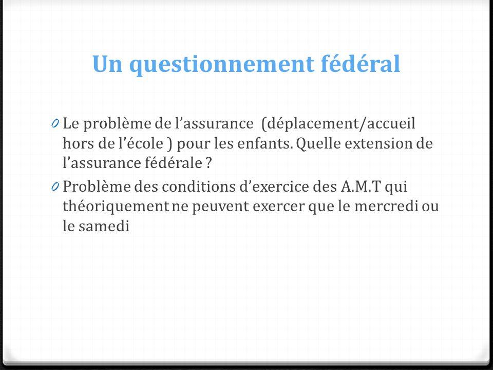 Un questionnement fédéral 0 Le problème de lassurance (déplacement/accueil hors de lécole ) pour les enfants.