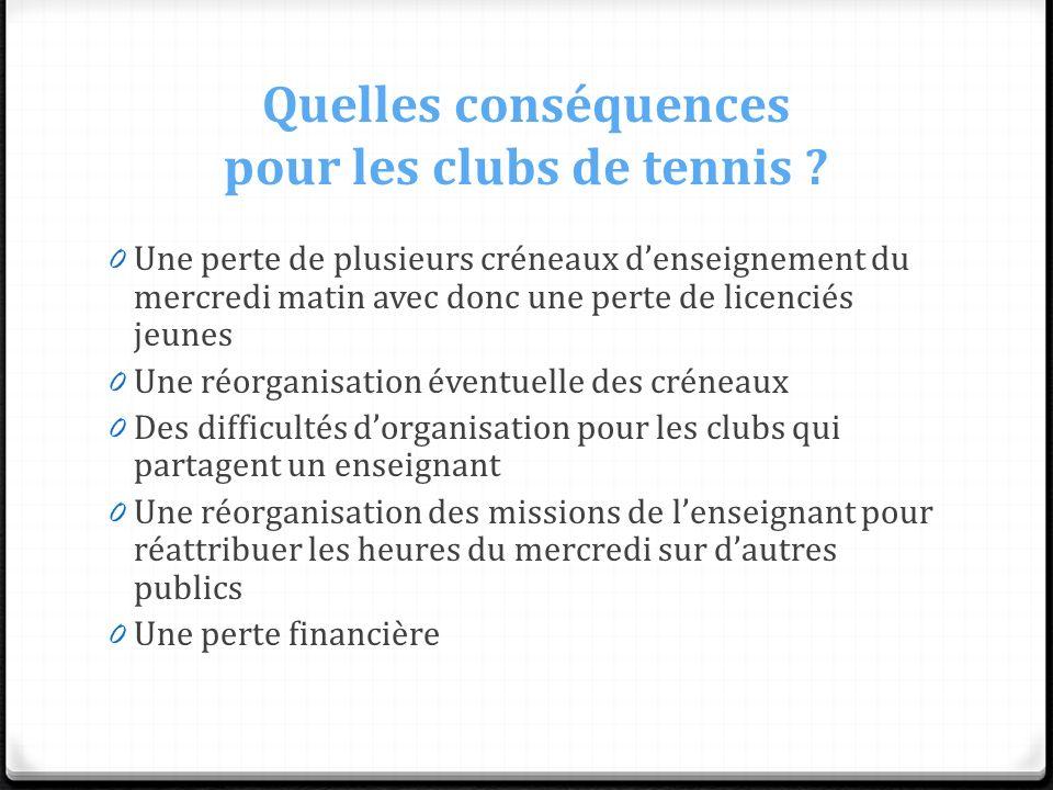 Quelles conséquences pour les clubs de tennis ? 0 Une perte de plusieurs créneaux denseignement du mercredi matin avec donc une perte de licenciés jeu
