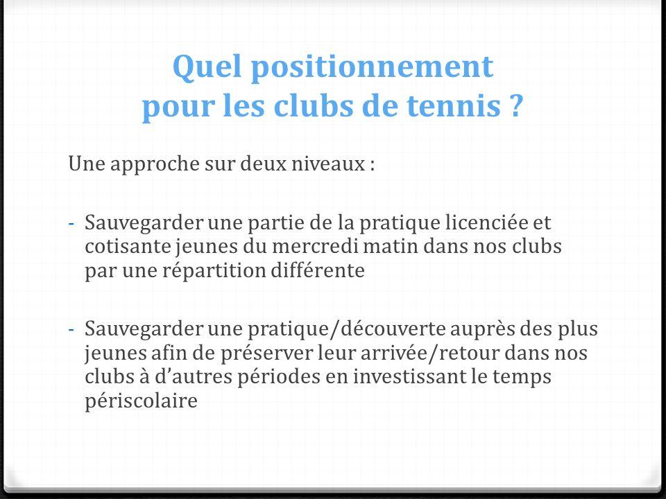 Quel positionnement pour les clubs de tennis ? Une approche sur deux niveaux : - Sauvegarder une partie de la pratique licenciée et cotisante jeunes d