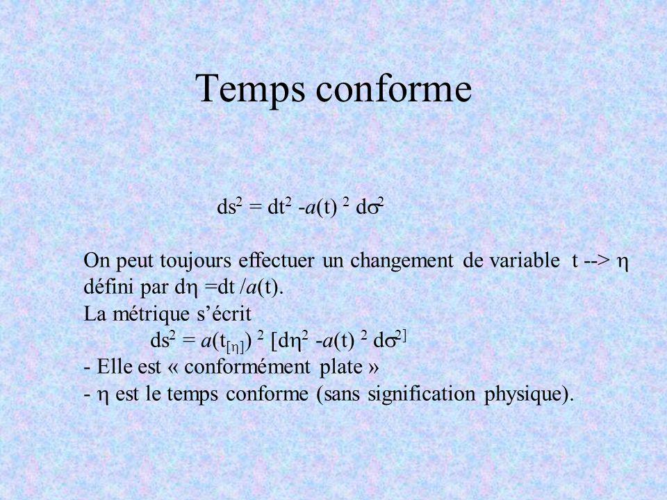Temps conforme ds 2 = dt 2 -a(t) 2 d 2 On peut toujours effectuer un changement de variable t --> défini par d =dt /a(t). La métrique sécrit ds 2 = a(