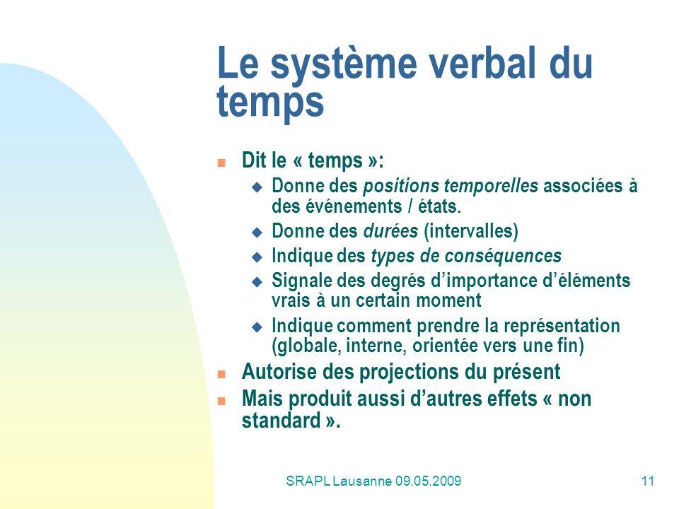 SRAPL Lausanne 09.05.200911 Le système verbal du temps Dit le « temps »: Donne des positions temporelles associées à des événements / états. Donne des