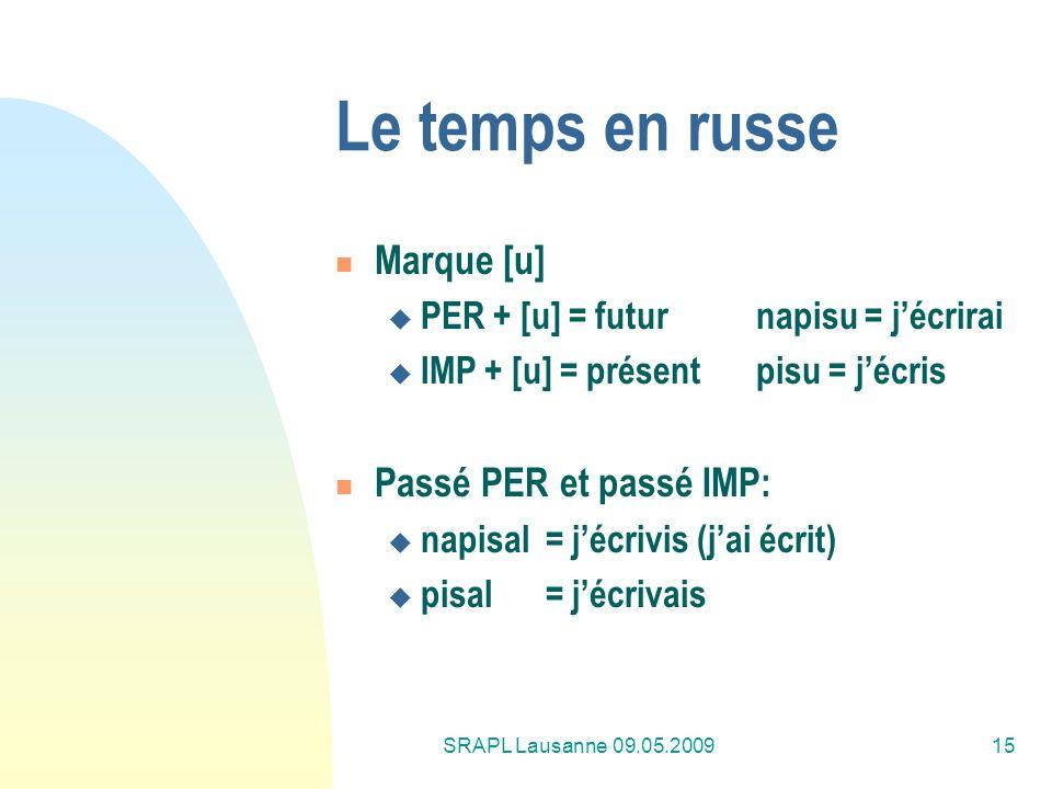 SRAPL Lausanne 09.05.200915 Le temps en russe Marque [u] PER + [u] = futur napisu = jécrirai IMP + [u] = présentpisu = jécris Passé PER et passé IMP: