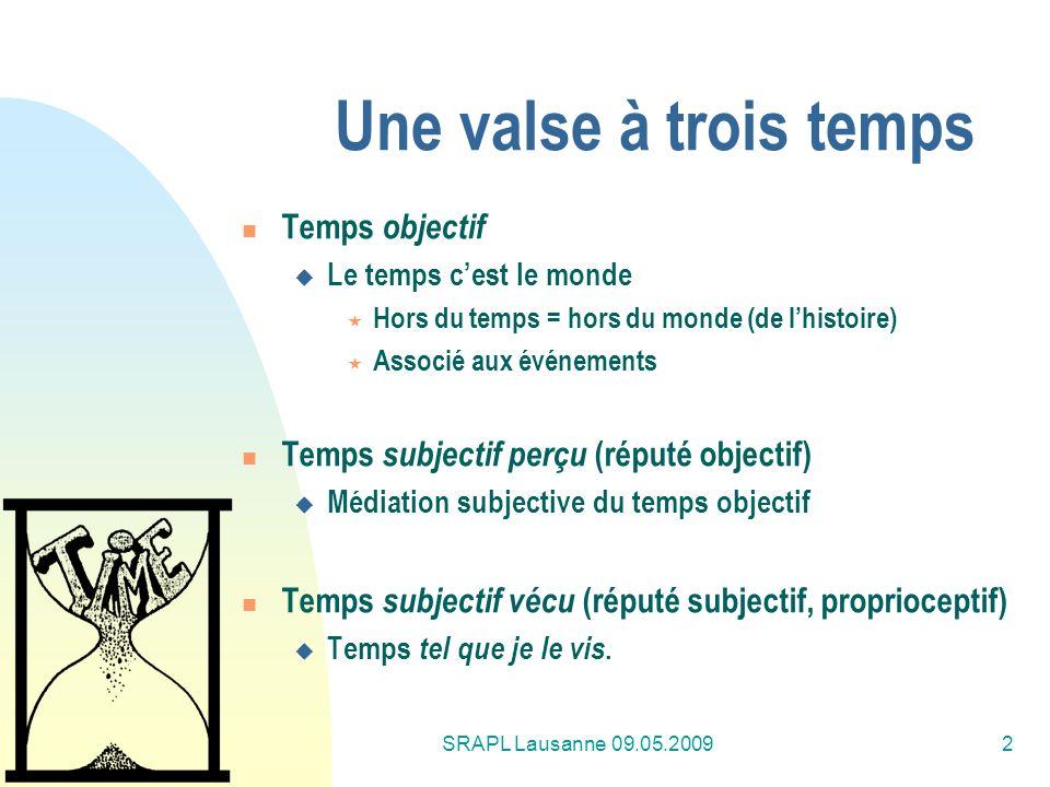 SRAPL Lausanne 09.05.20093 La langue du temps (en français) Expressions calendaires (conventionnellement fixes) Je donne une conférence le 9 mai à 9h30.
