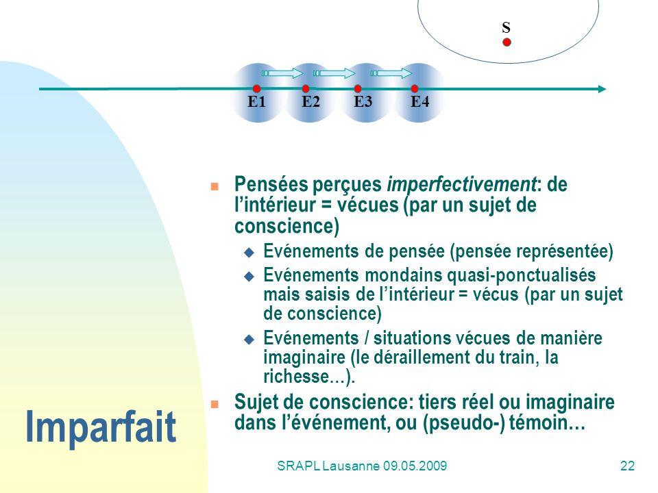SRAPL Lausanne 09.05.200922 Imparfait Pensées perçues imperfectivement : de lintérieur = vécues (par un sujet de conscience) Evénements de pensée (pen