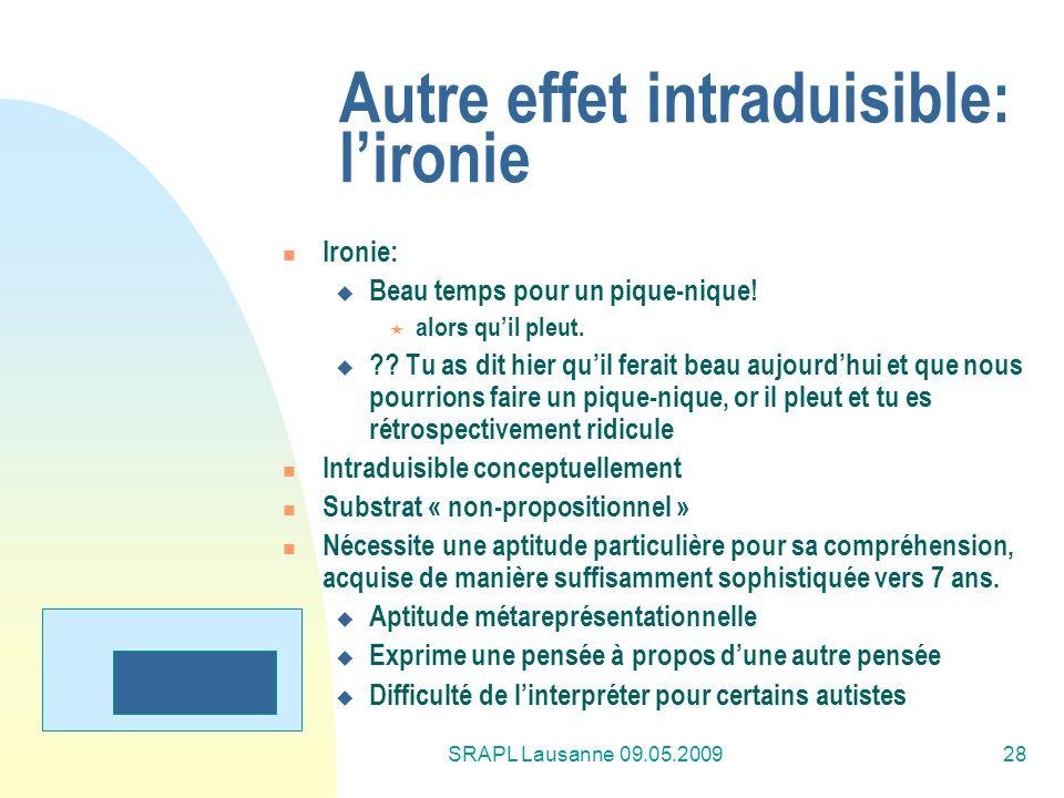 SRAPL Lausanne 09.05.200928 Autre effet intraduisible: lironie Ironie: Beau temps pour un pique-nique! alors quil pleut. ?? Tu as dit hier quil ferait