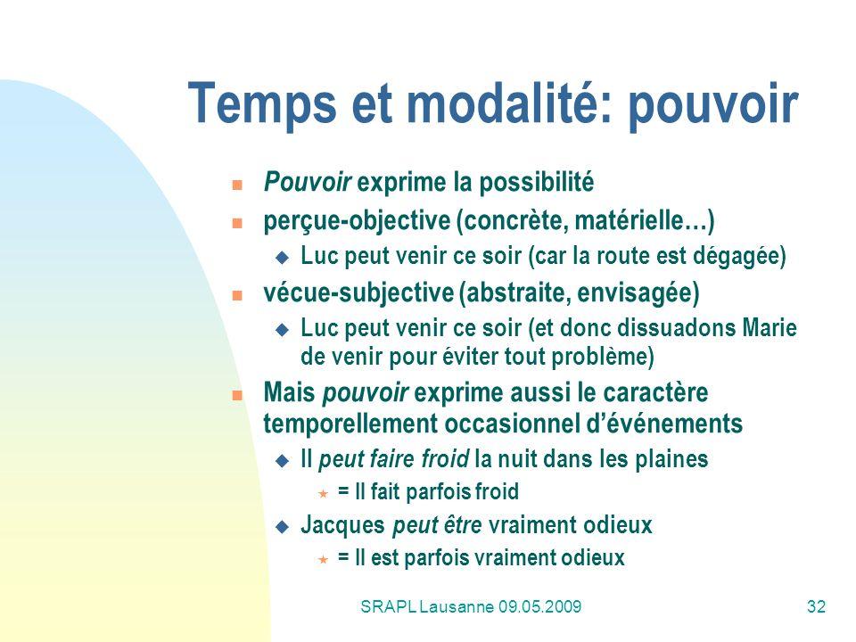 SRAPL Lausanne 09.05.200932 Temps et modalité: pouvoir Pouvoir exprime la possibilité perçue-objective (concrète, matérielle…) Luc peut venir ce soir