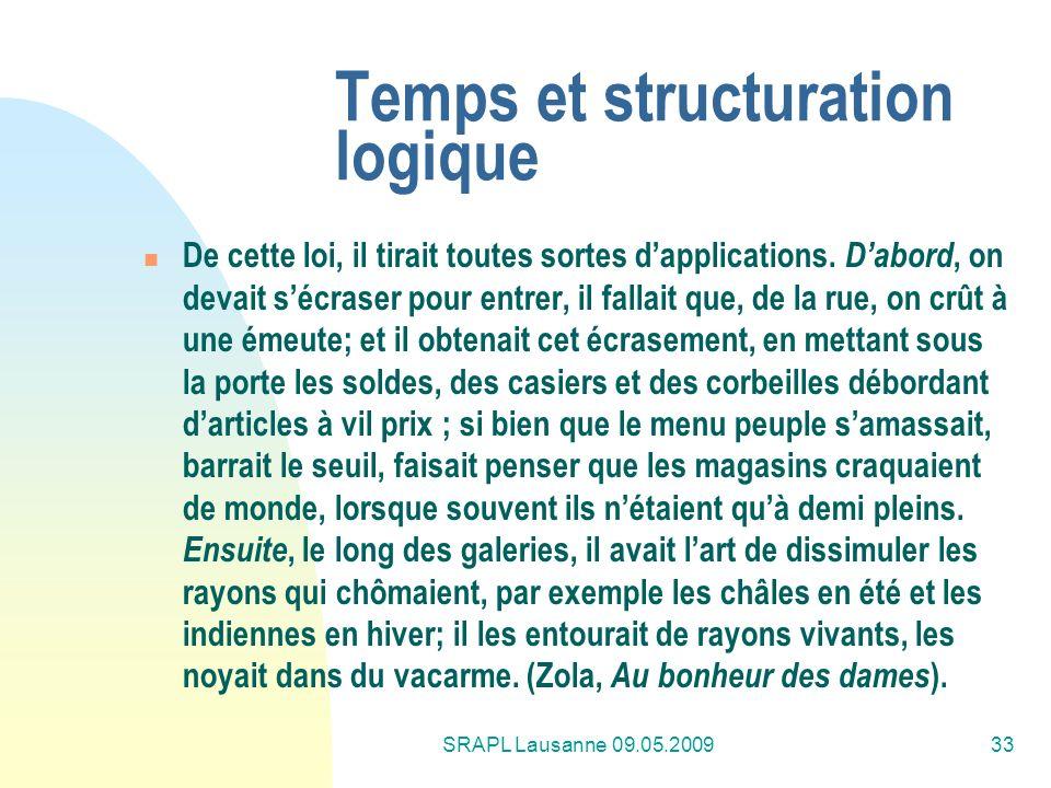 SRAPL Lausanne 09.05.200933 Temps et structuration logique De cette loi, il tirait toutes sortes dapplications. Dabord, on devait sécraser pour entrer