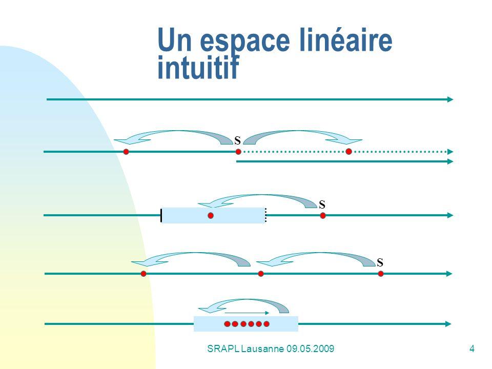 SRAPL Lausanne 09.05.200925 Un élément décisif sur les IMP ponctuels Le train sébranla.