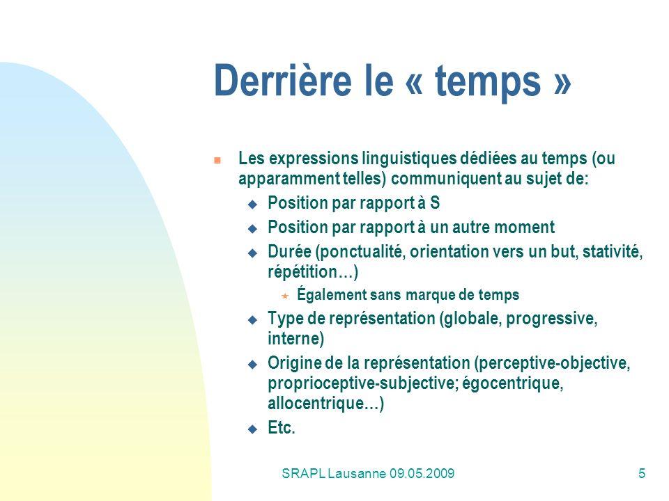 SRAPL Lausanne 09.05.20095 Derrière le « temps » Les expressions linguistiques dédiées au temps (ou apparamment telles) communiquent au sujet de: Posi