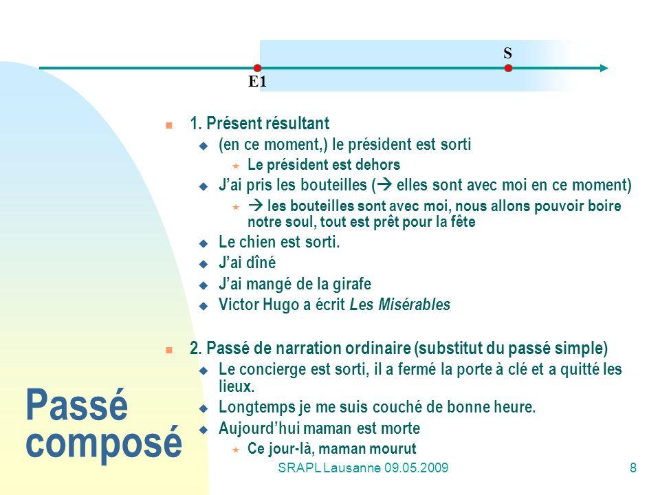 SRAPL Lausanne 09.05.20098 Passé composé 1. Présent résultant (en ce moment,) le président est sorti Le président est dehors Jai pris les bouteilles (