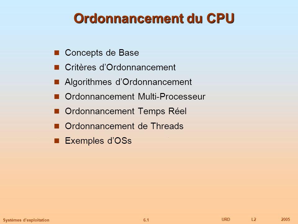 6.12 URDL22005 Systèmes dexploitation ProcessusTps dArrivéeTps CPU P 1 0.07 P 2 2.04 P 3 4.01 P 4 5.04 SJF (non préemptif) Temps moyen dattente = (0 + 6 + 3 + 7)/4 = 4 Exemple de SJF Non-Préemptif P1P1 P3P3 P2P2 73160 P4P4 812