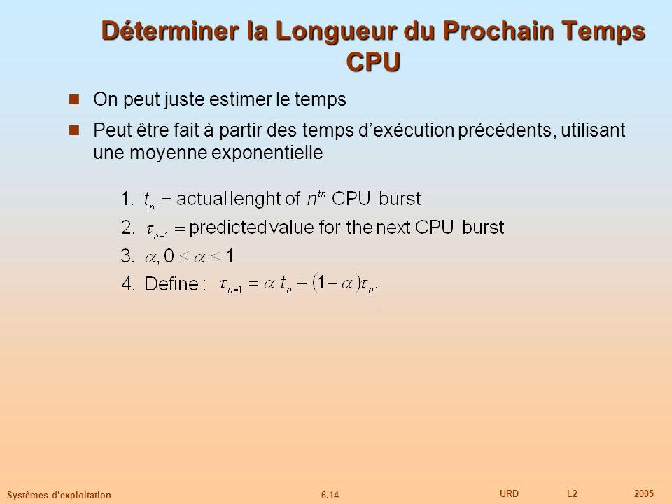 6.14 URDL22005 Systèmes dexploitation Déterminer la Longueur du Prochain Temps CPU On peut juste estimer le temps Peut être fait à partir des temps de