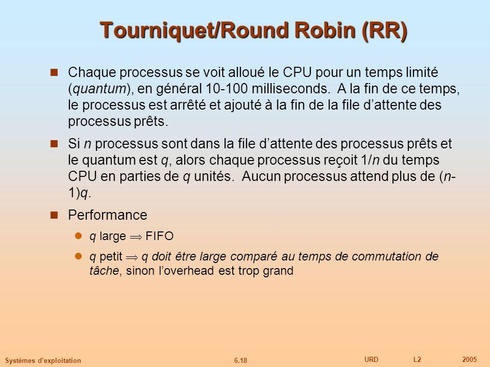6.18 URDL22005 Systèmes dexploitation Tourniquet/Round Robin (RR) Chaque processus se voit alloué le CPU pour un temps limité (quantum), en général 10