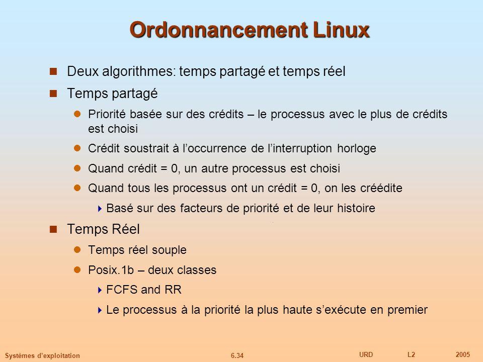 6.34 URDL22005 Systèmes dexploitation Ordonnancement Linux Deux algorithmes: temps partagé et temps réel Temps partagé Priorité basée sur des crédits