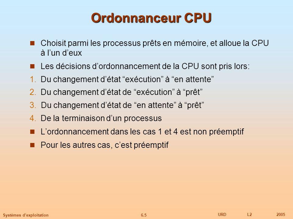 6.5 URDL22005 Systèmes dexploitation Ordonnanceur CPU Choisit parmi les processus prêts en mémoire, et alloue la CPU à lun deux Les décisions dordonna