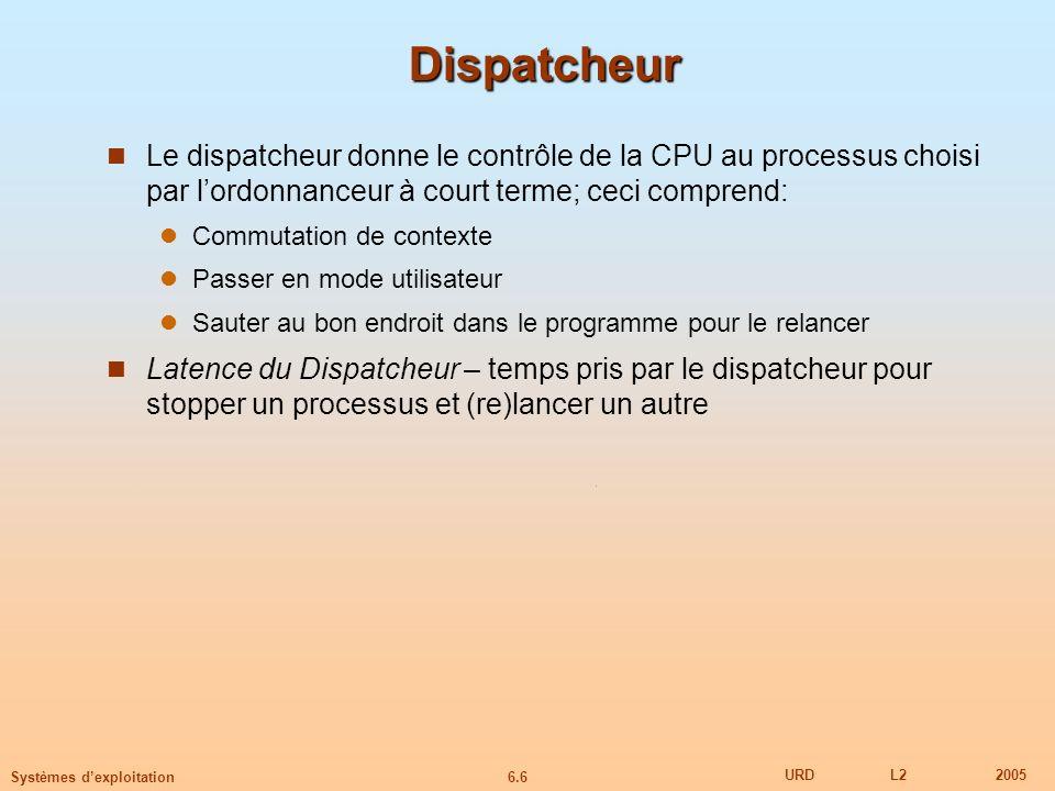 6.6 URDL22005 Systèmes dexploitation Dispatcheur Le dispatcheur donne le contrôle de la CPU au processus choisi par lordonnanceur à court terme; ceci