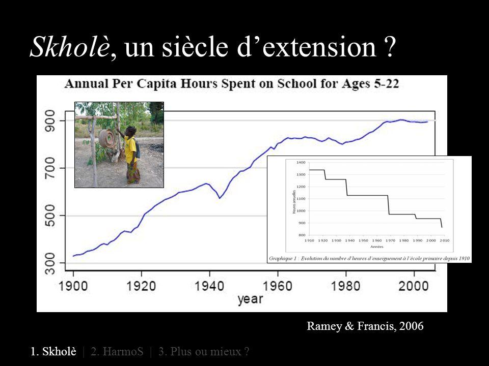 Ramey & Francis, 2006 Skholè, un siècle dextension ? 1. Skholè | 2. HarmoS | 3. Plus ou mieux ?
