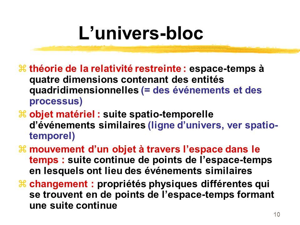 10 Lunivers-bloc théorie de la relativité restreinte : espace-temps à quatre dimensions contenant des entités quadridimensionnelles (= des événements