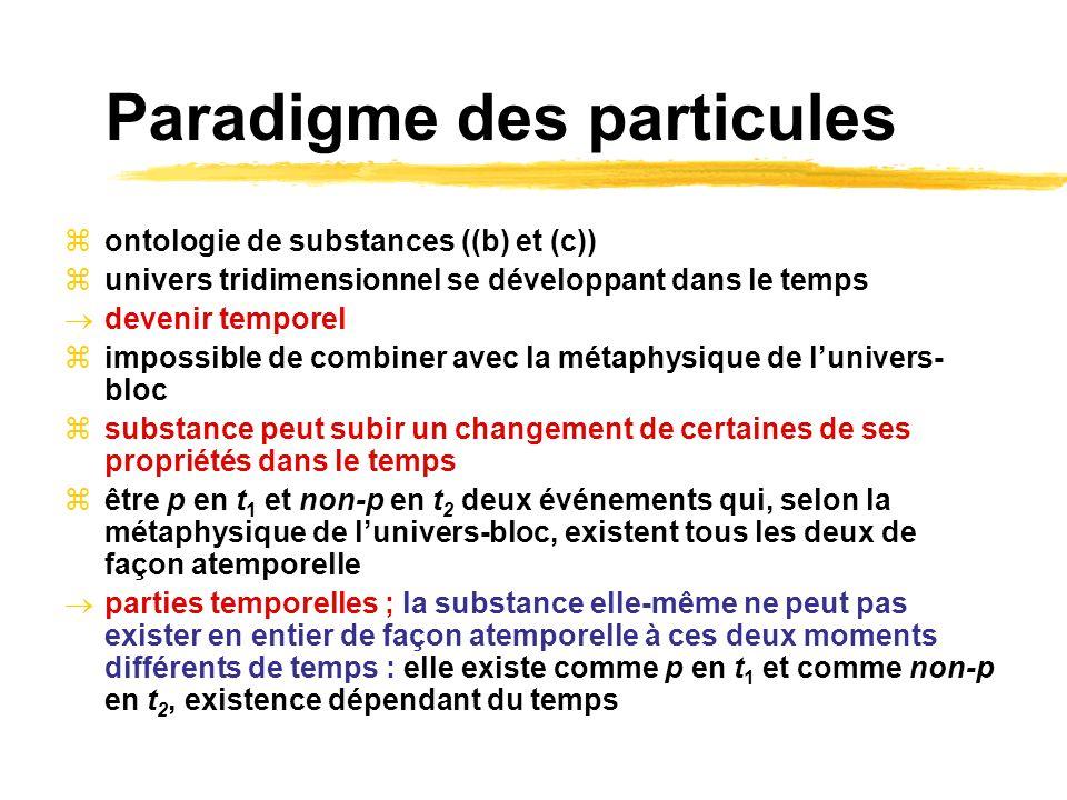 Paradigme des particules ontologie de substances ((b) et (c)) univers tridimensionnel se développant dans le temps devenir temporel impossible de comb