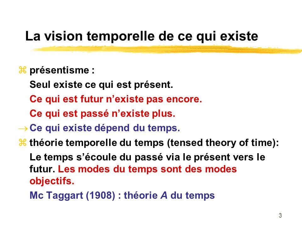 3 La vision temporelle de ce qui existe présentisme : Seul existe ce qui est présent. Ce qui est futur nexiste pas encore. Ce qui est passé nexiste pl