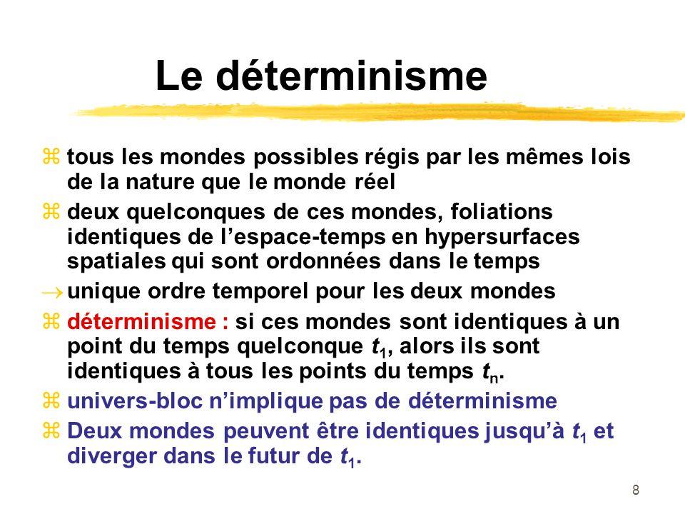 8 Le déterminisme tous les mondes possibles régis par les mêmes lois de la nature que le monde réel deux quelconques de ces mondes, foliations identiq