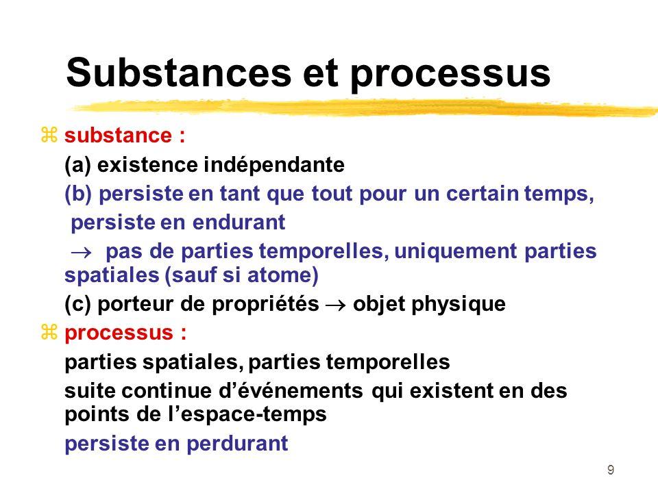 9 Substances et processus substance : (a) existence indépendante (b) persiste en tant que tout pour un certain temps, persiste en endurant pas de part