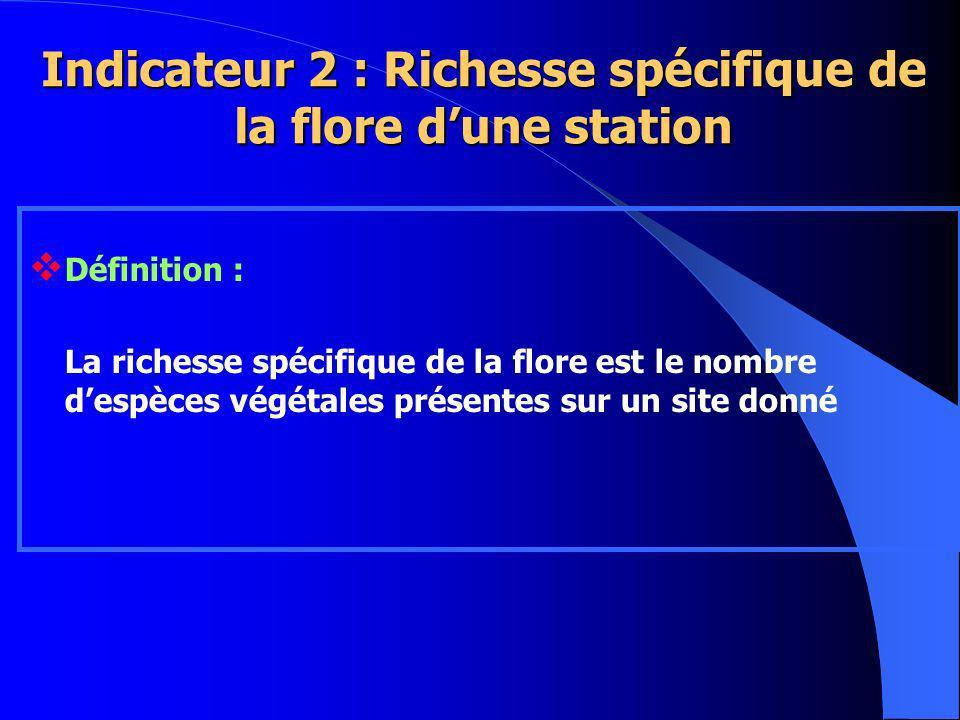 Indicateur 2 : Richesse spécifique de la flore dune station Définition : La richesse spécifique de la flore est le nombre despèces végétales présentes sur un site donné