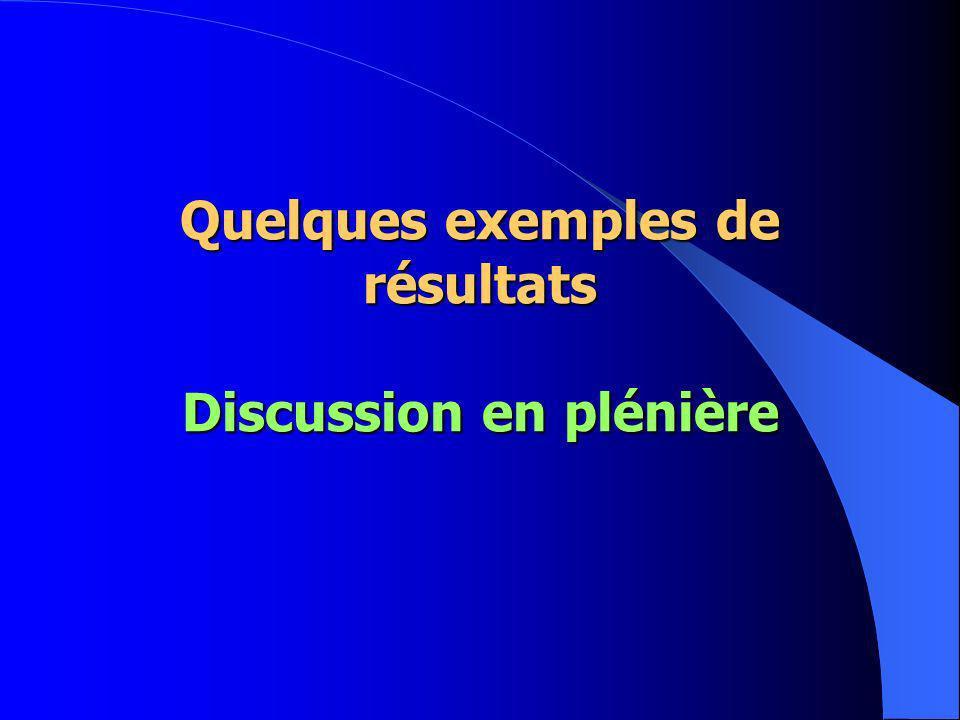 Quelques exemples de résultats Discussion en plénière