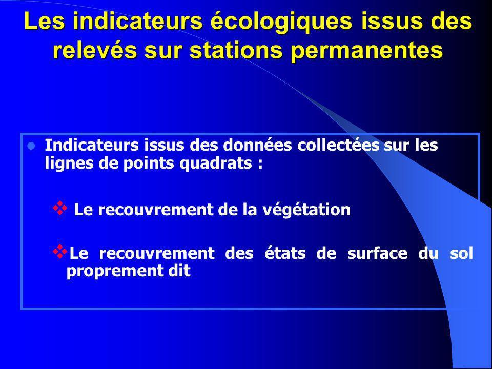 Les indicateurs écologiques issus des relevés sur stations permanentes Indicateurs issus des données collectées sur les lignes de points quadrats : Le recouvrement de la végétation Le recouvrement des états de surface du sol proprement dit