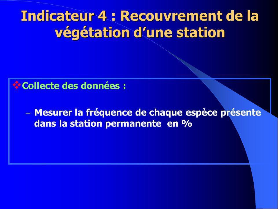 Collecte des données : Mesurer la fréquence de chaque espèce présente dans la station permanente en % Indicateur 4 : Recouvrement de la végétation dune station