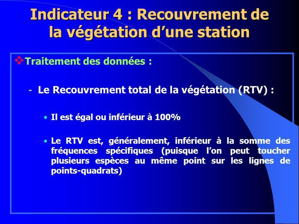 Indicateur 4 : Recouvrement de la végétation dune station Traitement des données : - Le Recouvrement total de la végétation (RTV) : Il est égal ou inférieur à 100% Le RTV est, généralement, inférieur à la somme des fréquences spécifiques (puisque lon peut toucher plusieurs espèces au même point sur les lignes de points-quadrats)