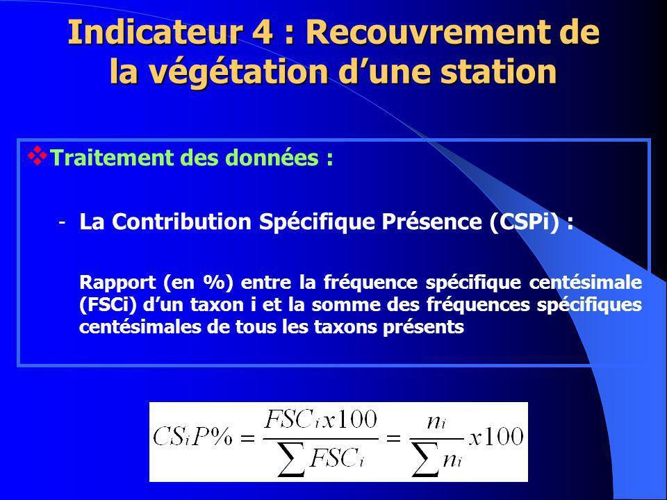Indicateur 4 : Recouvrement de la végétation dune station Traitement des données : - La Contribution Spécifique Présence (CSPi) : Rapport (en %) entre la fréquence spécifique centésimale (FSCi) dun taxon i et la somme des fréquences spécifiques centésimales de tous les taxons présents