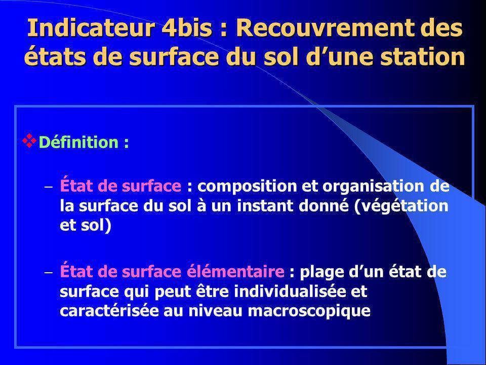 Définition : – État de surface : composition et organisation de la surface du sol à un instant donné (végétation et sol) – État de surface élémentaire : plage dun état de surface qui peut être individualisée et caractérisée au niveau macroscopique Indicateur 4bis : Recouvrement des états de surface du sol dune station
