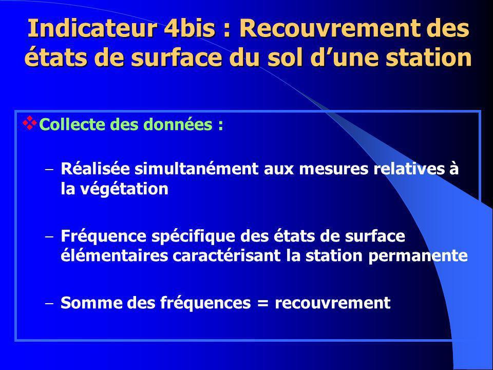 Collecte des données : – Réalisée simultanément aux mesures relatives à la végétation – Fréquence spécifique des états de surface élémentaires caractérisant la station permanente – Somme des fréquences = recouvrement Indicateur 4bis : Recouvrement des états de surface du sol dune station