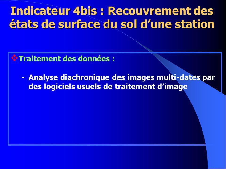 Indicateur 4bis : Recouvrement des états de surface du sol dune station Traitement des données : -Analyse diachronique des images multi-dates par des logiciels usuels de traitement dimage