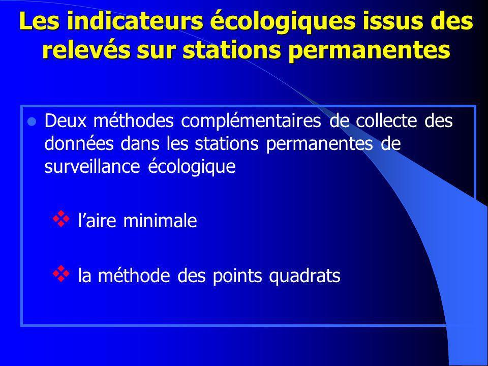 Les indicateurs écologiques issus des relevés sur stations permanentes Deux méthodes complémentaires de collecte des données dans les stations permanentes de surveillance écologique laire minimale la méthode des points quadrats