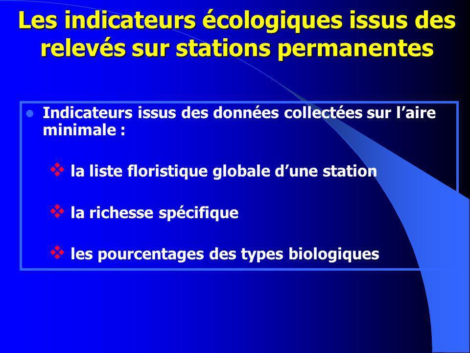 Les indicateurs écologiques issus des relevés sur stations permanentes Indicateurs issus des données collectées sur laire minimale : la liste floristique globale dune station la richesse spécifique les pourcentages des types biologiques