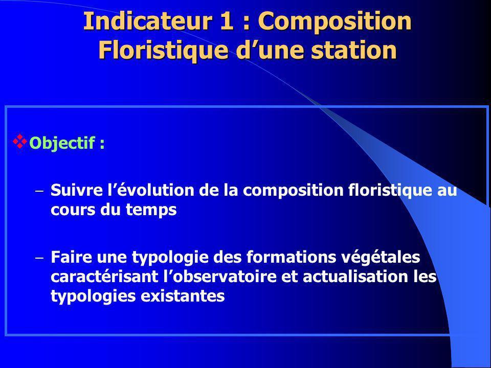 Indicateur 1 : Composition Floristique dune station Objectif : – Suivre lévolution de la composition floristique au cours du temps – Faire une typologie des formations végétales caractérisant lobservatoire et actualisation les typologies existantes