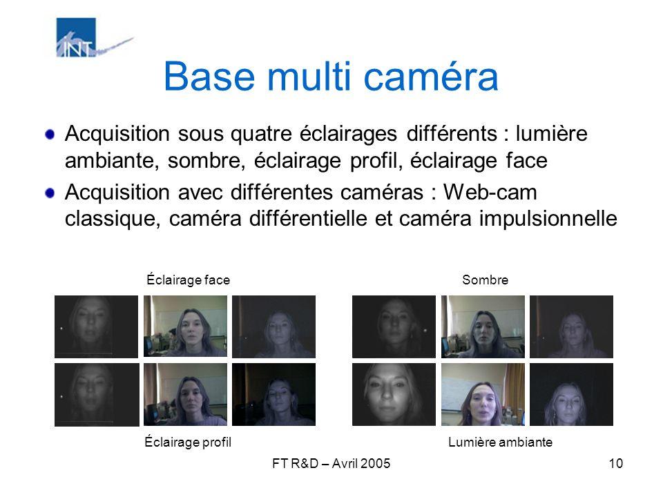 FT R&D – Avril 200510 Base multi caméra Acquisition sous quatre éclairages différents : lumière ambiante, sombre, éclairage profil, éclairage face Acq